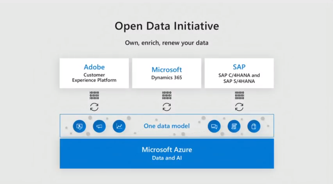 Microsoft Ignite 2018 Open Data Initiative